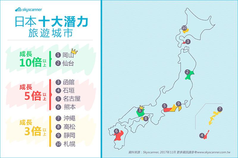 深度旅遊蔚為趨勢:日本十大潛力旅遊城市正夯
